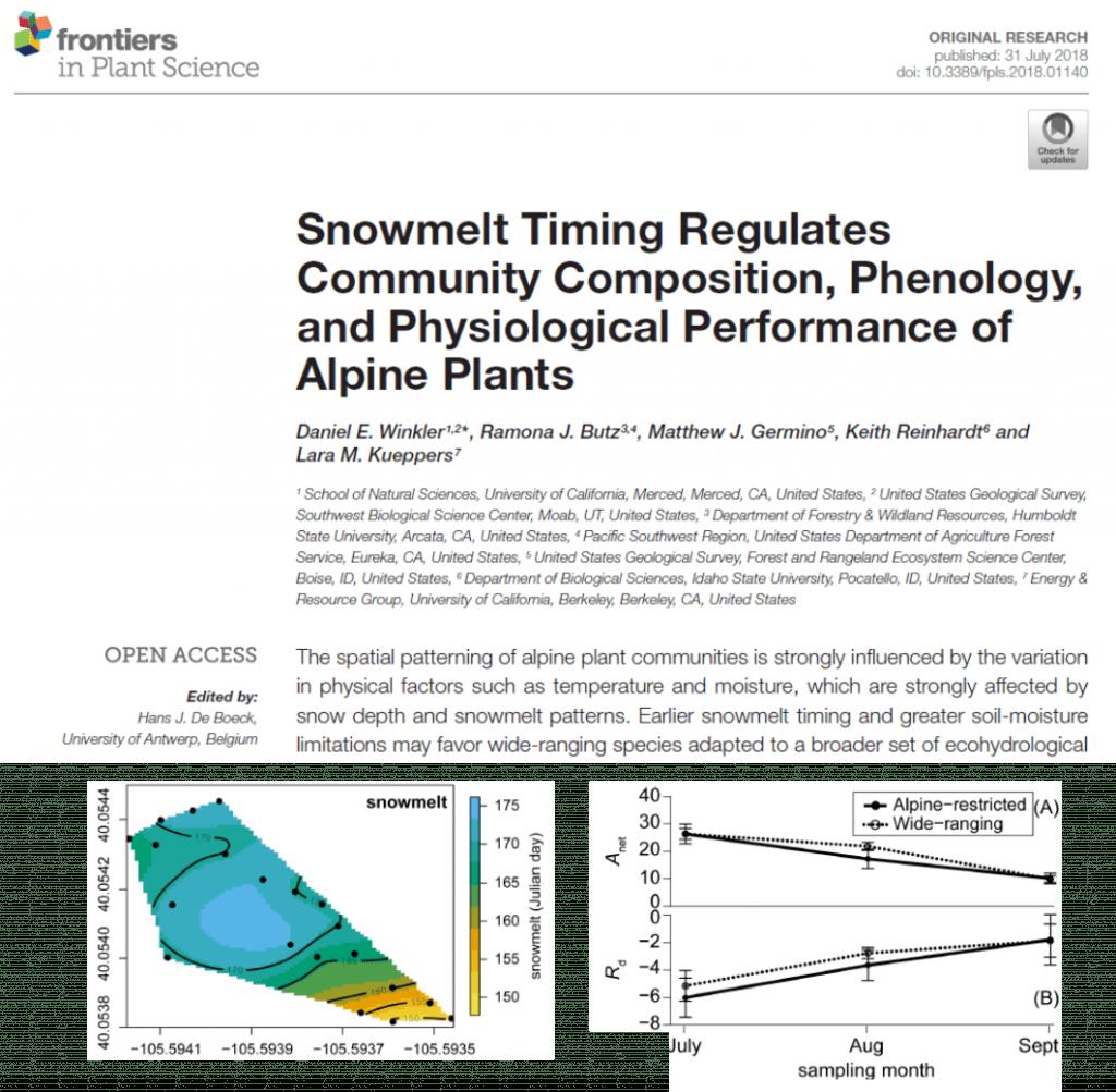 Snowmelt controls on alpine plant dynamics now published!